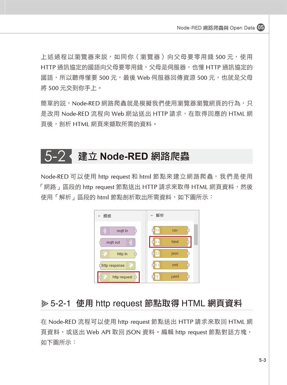 超簡單 AIoT 物聯網與網站架設必學神器:Node-RED 視覺化開發工具-preview-8
