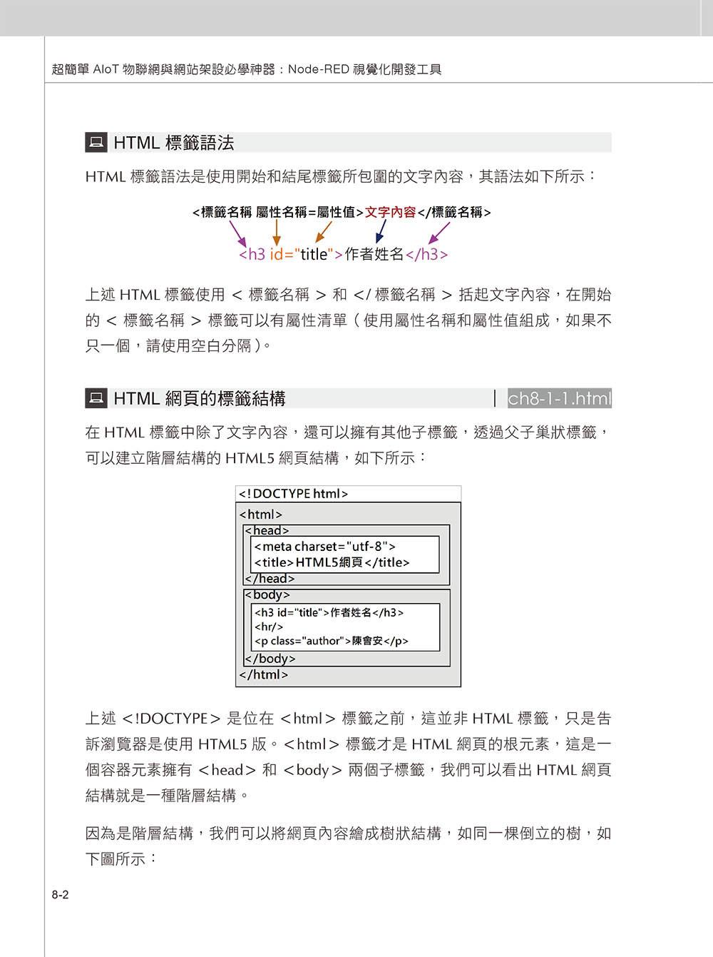 超簡單 AIoT 物聯網與網站架設必學神器:Node-RED 視覺化開發工具-preview-9