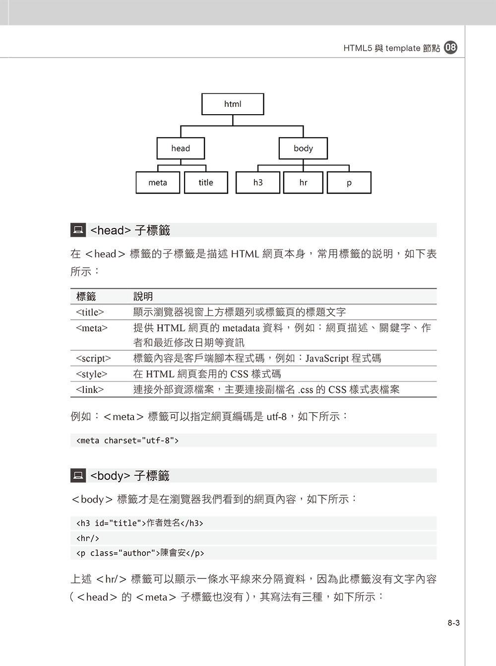 超簡單 AIoT 物聯網與網站架設必學神器:Node-RED 視覺化開發工具-preview-10