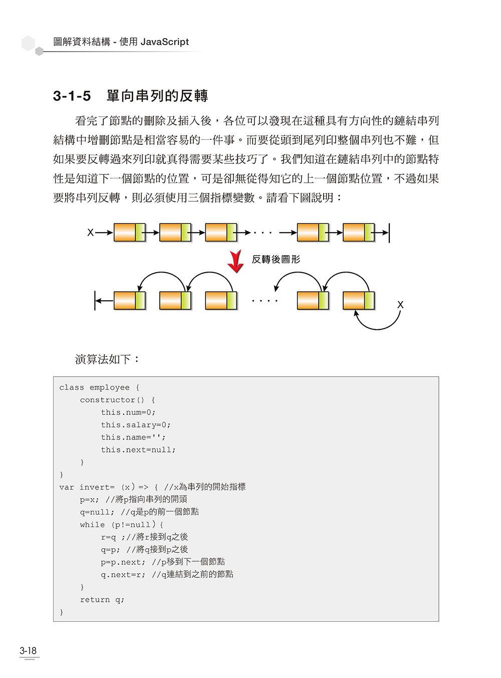 圖解資料結構 -- 使用 JavaScript-preview-4