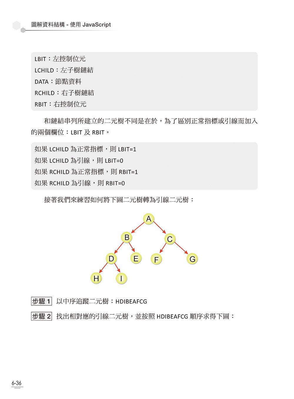 圖解資料結構 -- 使用 JavaScript-preview-12