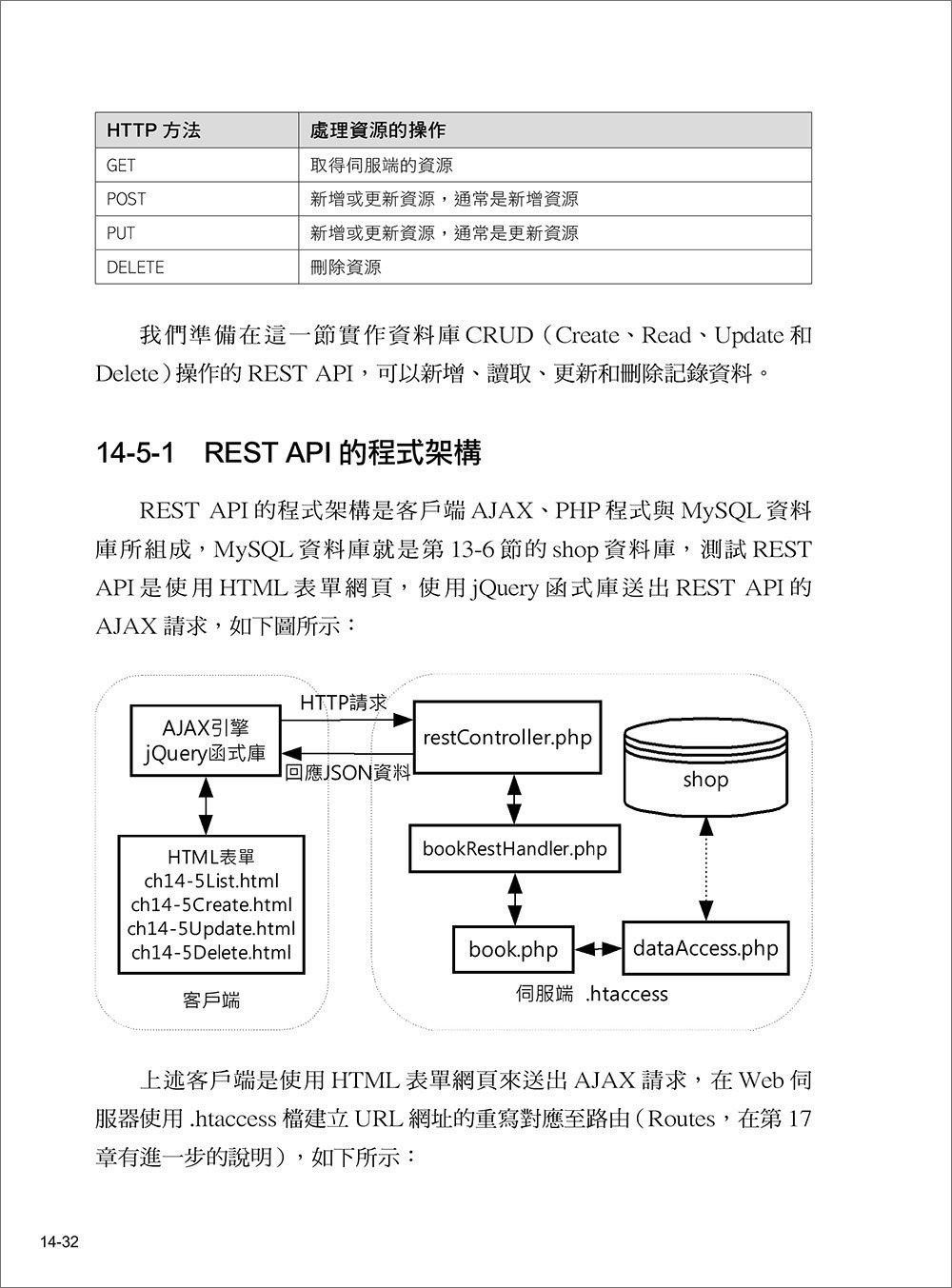 新觀念  PHP8 + MySQL + AJAX 網頁程式範例教本, 6/e-preview-7