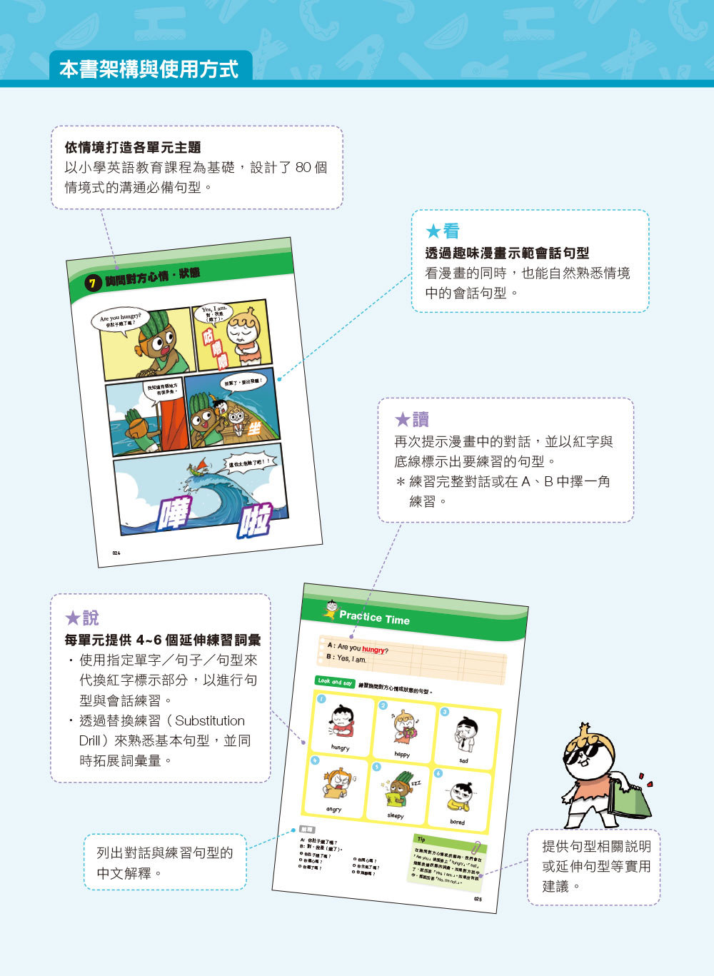 小孩漫畫英語會話表達王:80天開心之旅,就像出國一樣練英語!-preview-1