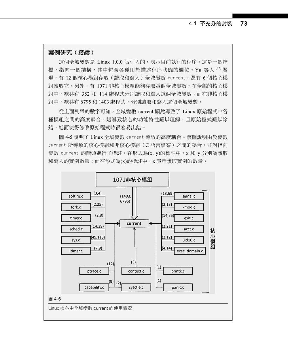 設計重構:25個管理技術債的技巧消除軟體設計臭味 (Refactoring for Software Design Smells: Managing Technical Debt)-preview-14