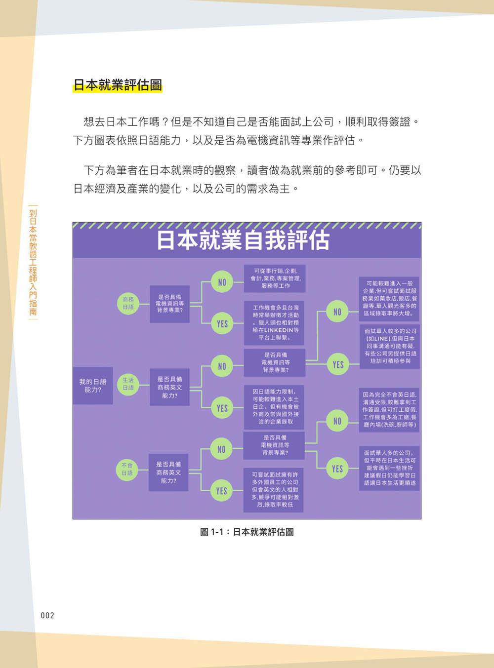 到日本當軟體工程師入門指南(iT邦幫忙鐵人賽系列書)-preview-6