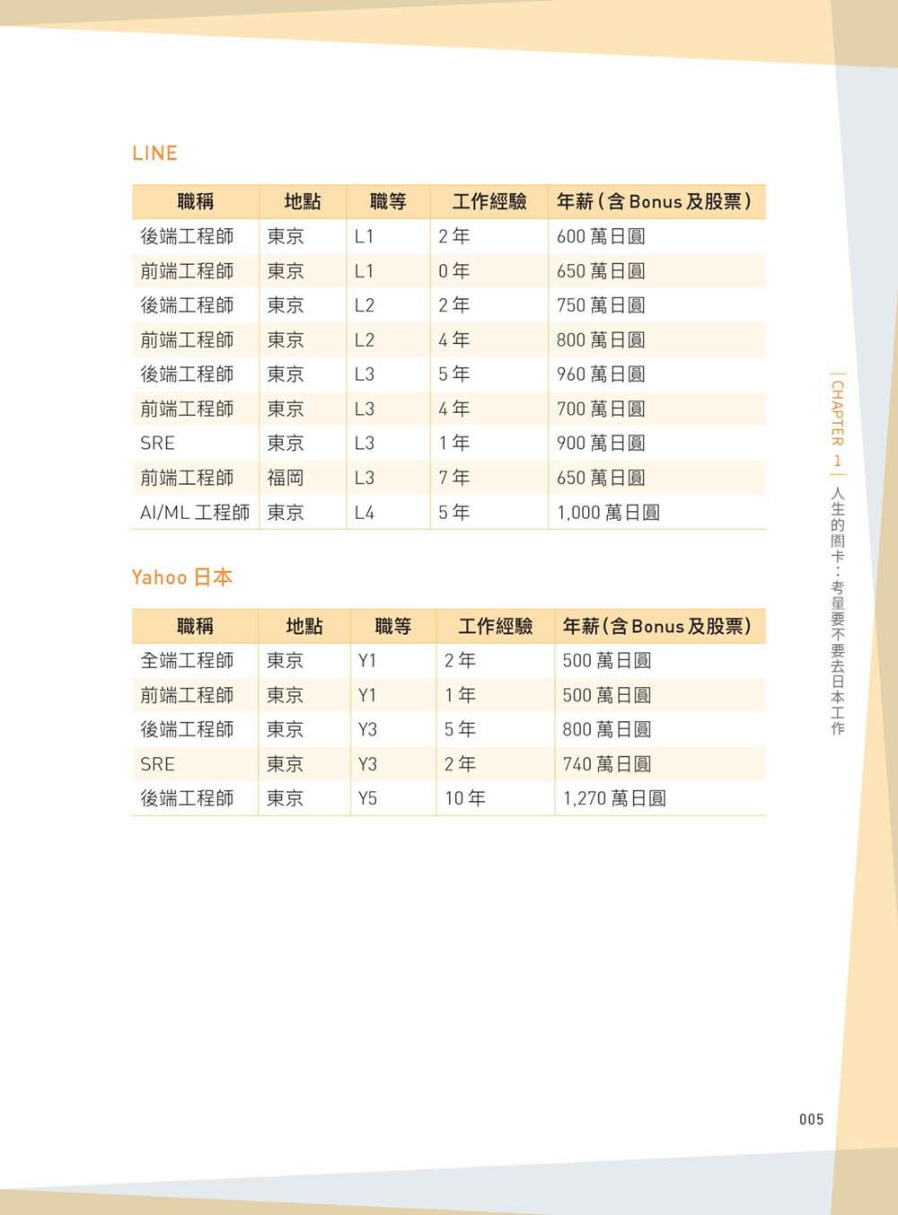 到日本當軟體工程師入門指南(iT邦幫忙鐵人賽系列書)-preview-9