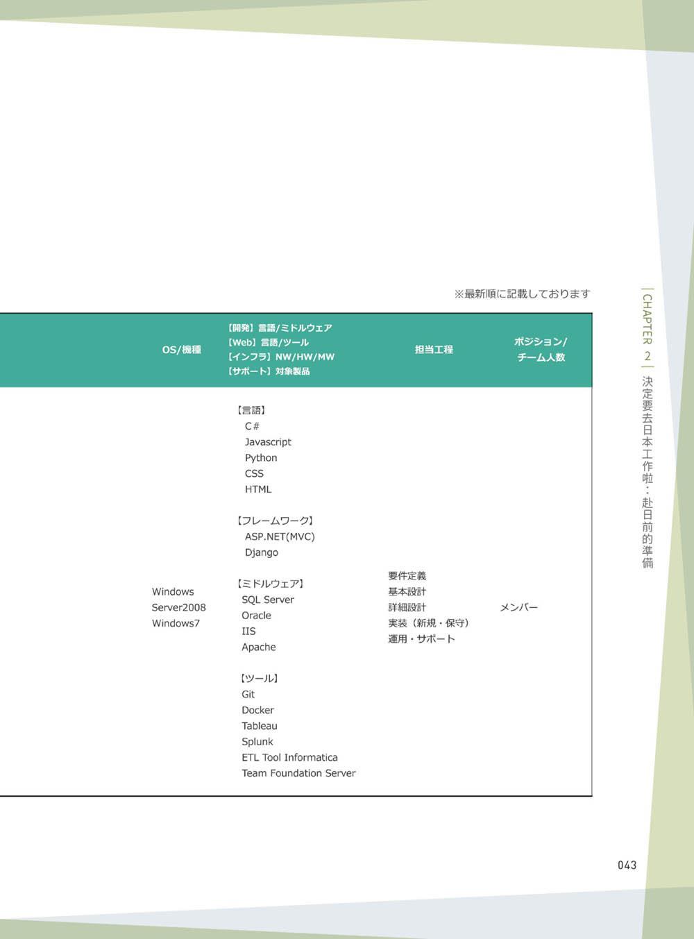 到日本當軟體工程師入門指南(iT邦幫忙鐵人賽系列書)-preview-11