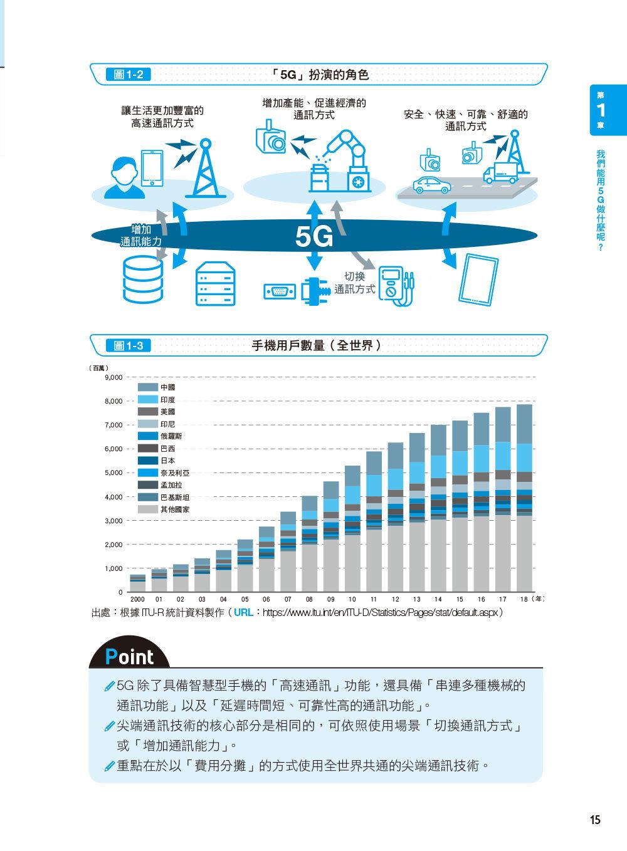圖解 5G 的技術與原理-preview-5