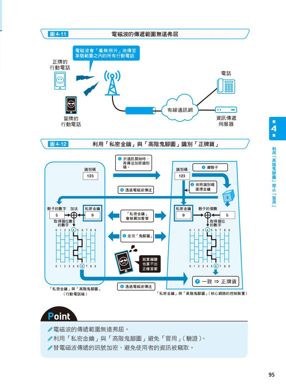 圖解 5G 的技術與原理-preview-9