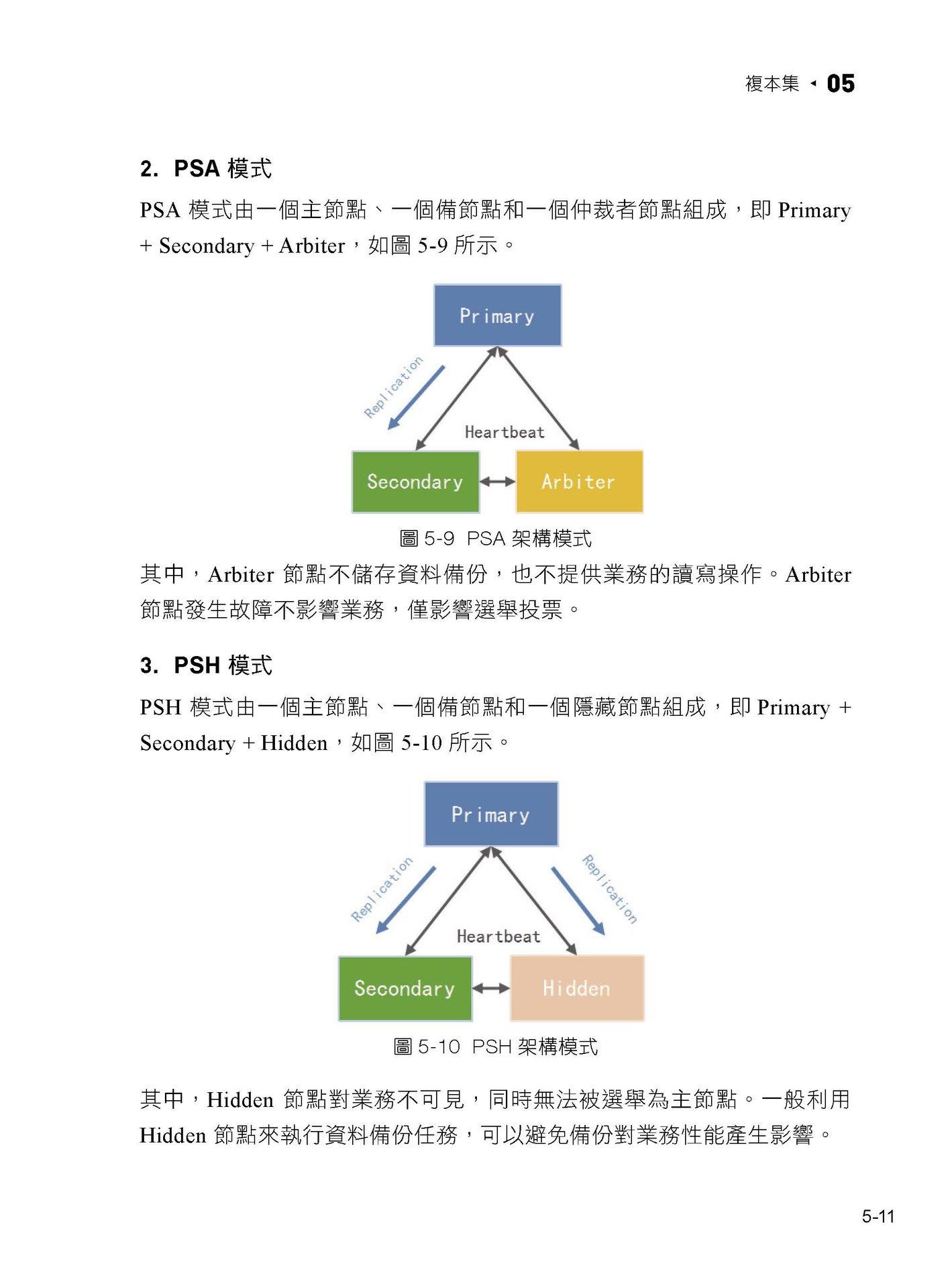最成熟文件資料庫:MongoDB 實作整合最佳化微服務架構-preview-7