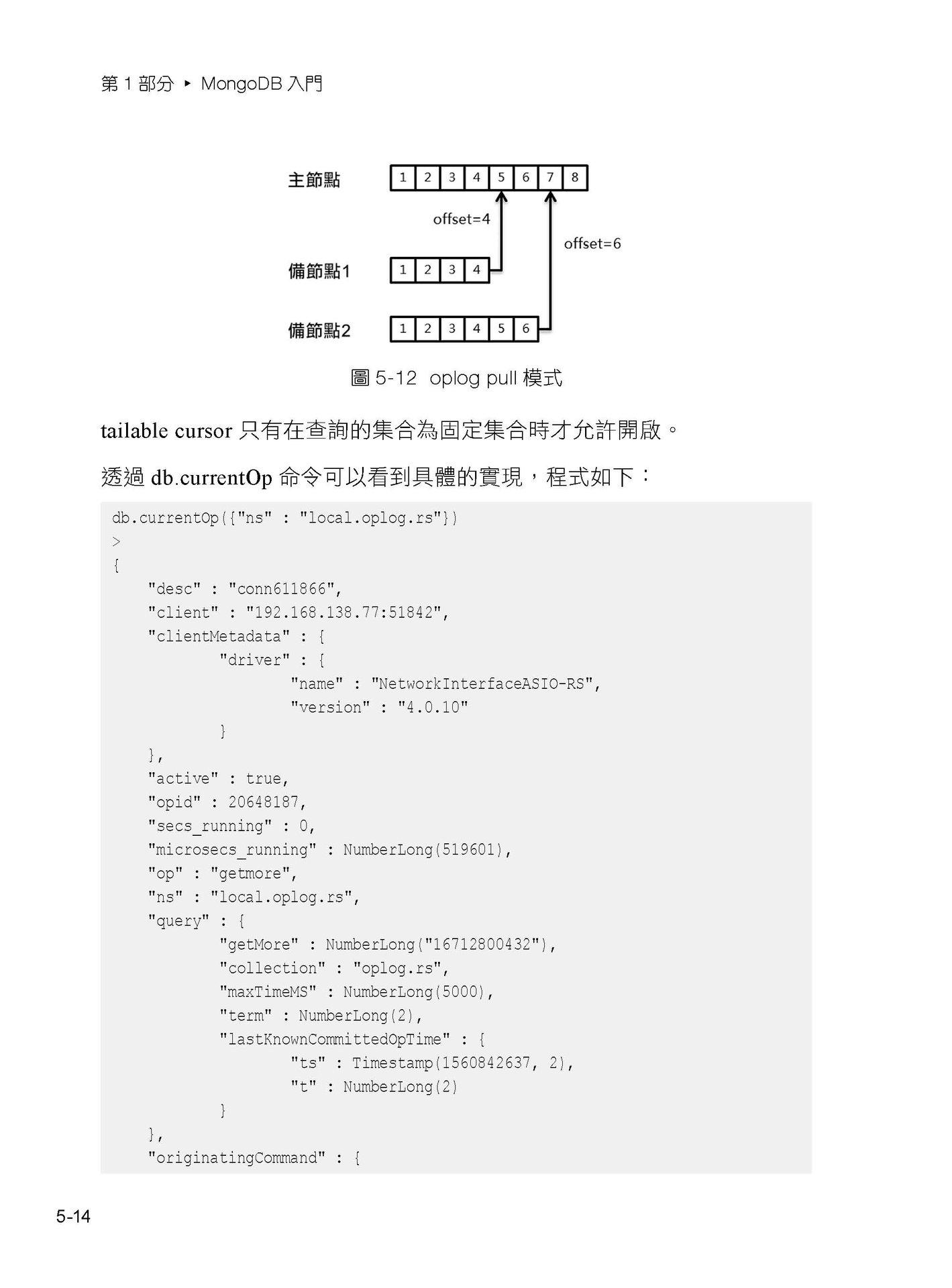 最成熟文件資料庫:MongoDB 實作整合最佳化微服務架構-preview-8