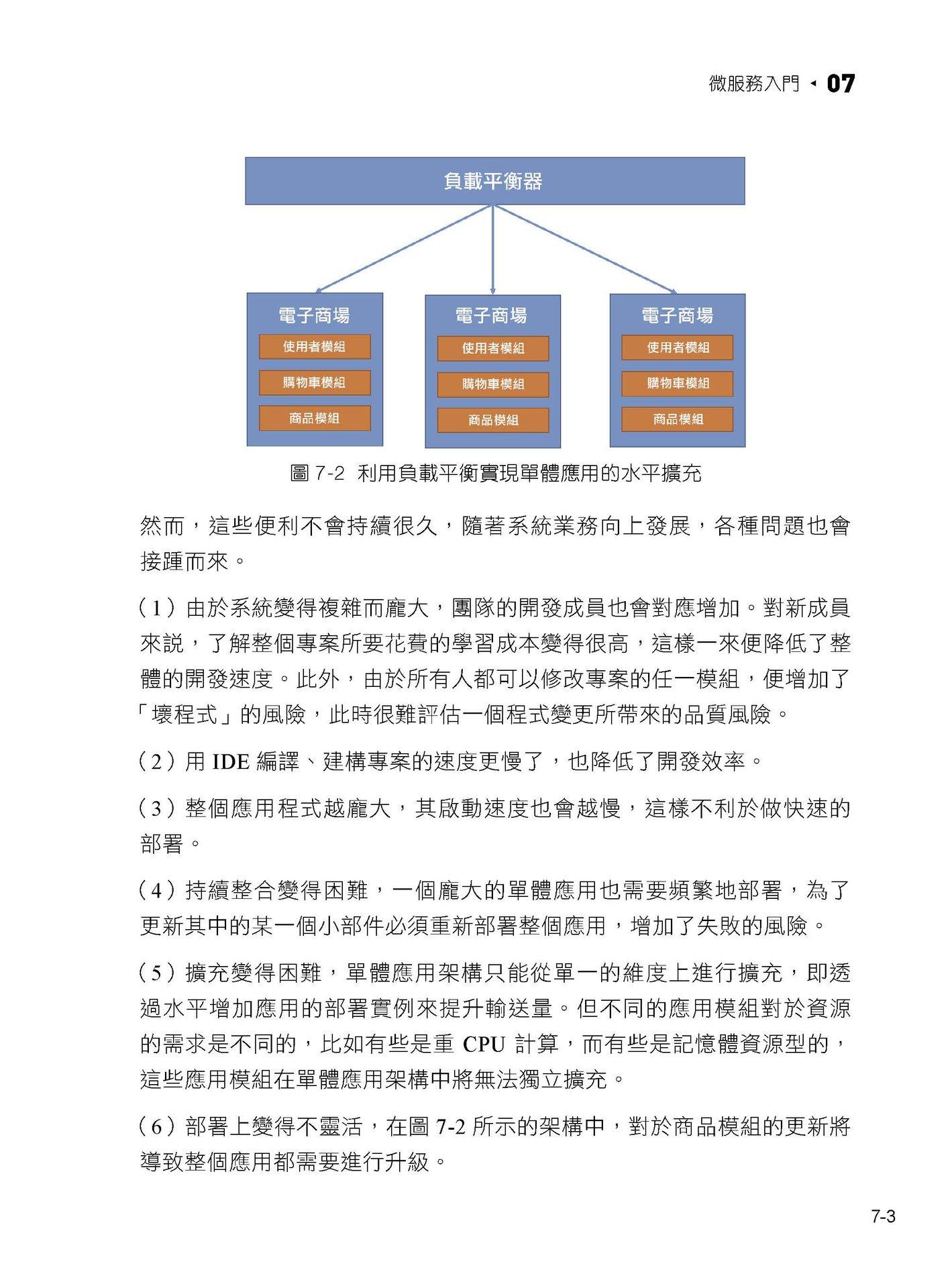 最成熟文件資料庫:MongoDB 實作整合最佳化微服務架構-preview-13