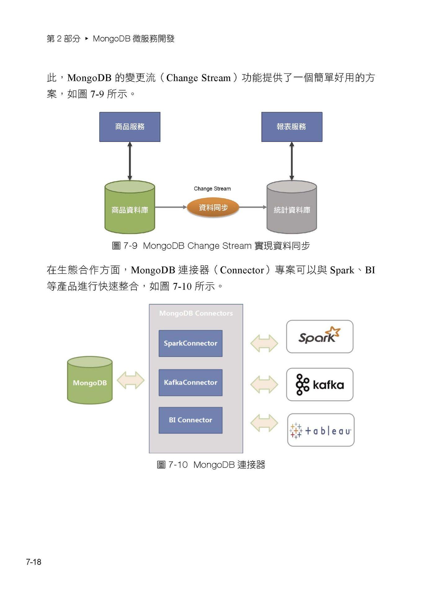 最成熟文件資料庫:MongoDB 實作整合最佳化微服務架構-preview-15