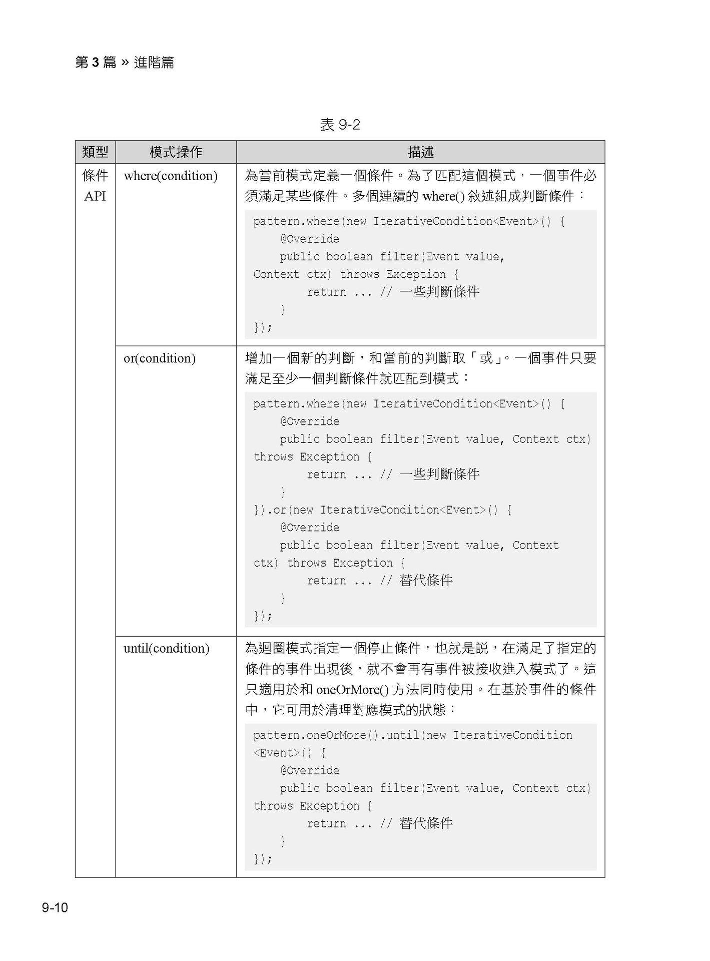 實戰資料流架構:用 Apache Flink 建立永續高性能服務-preview-13