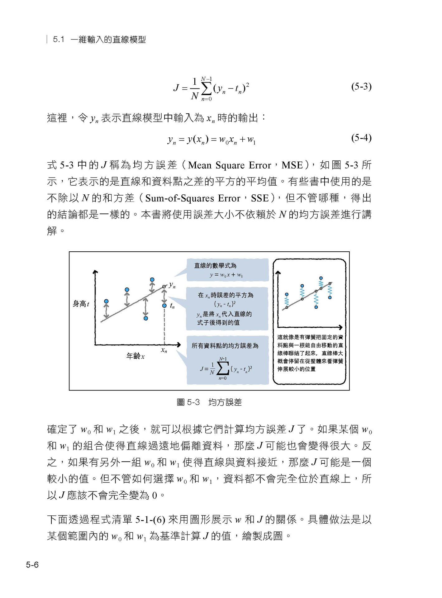 最新機器學習的教科書-preview-13