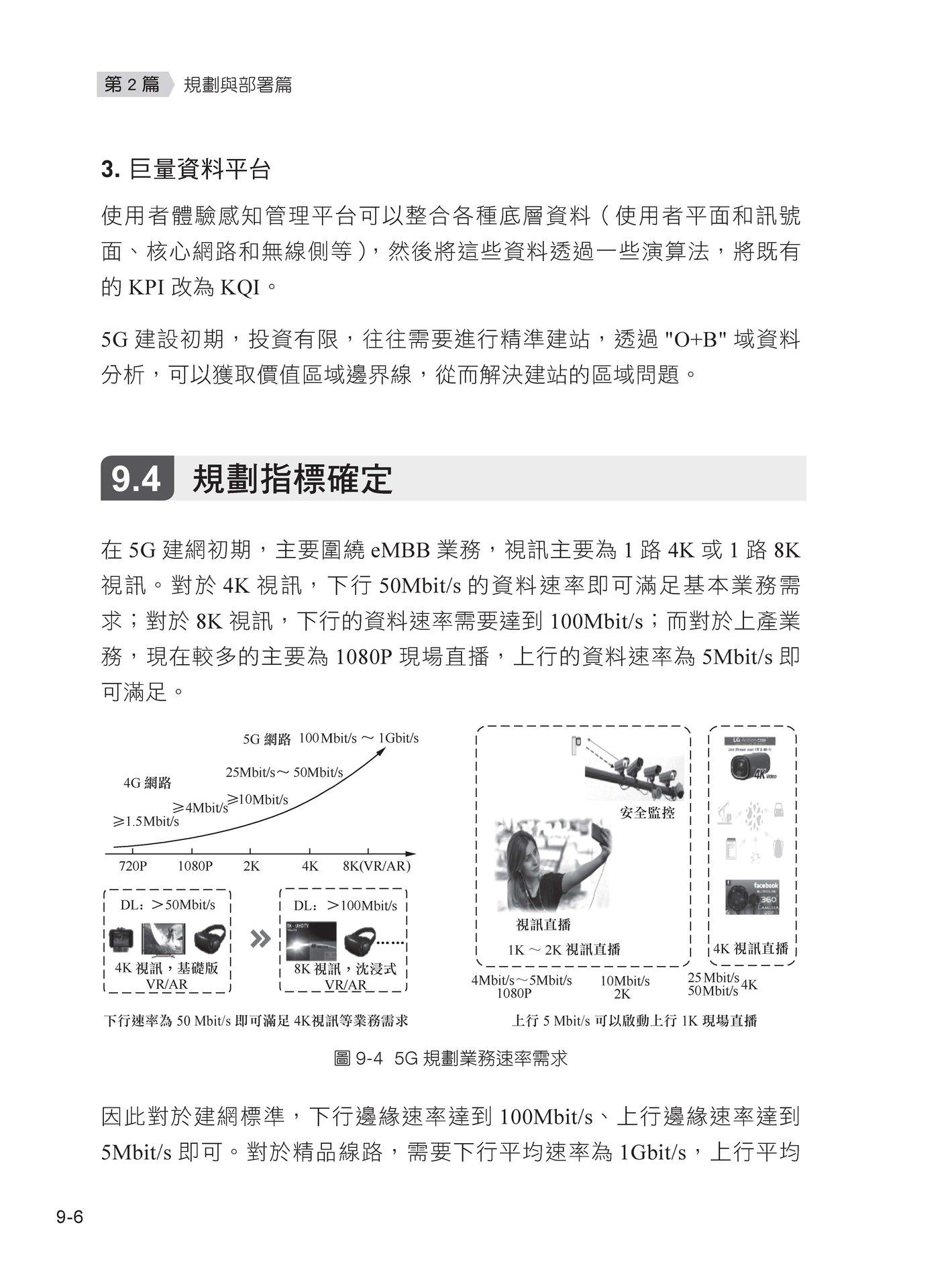 新一代5G行動網路最佳化進階實戰-preview-7