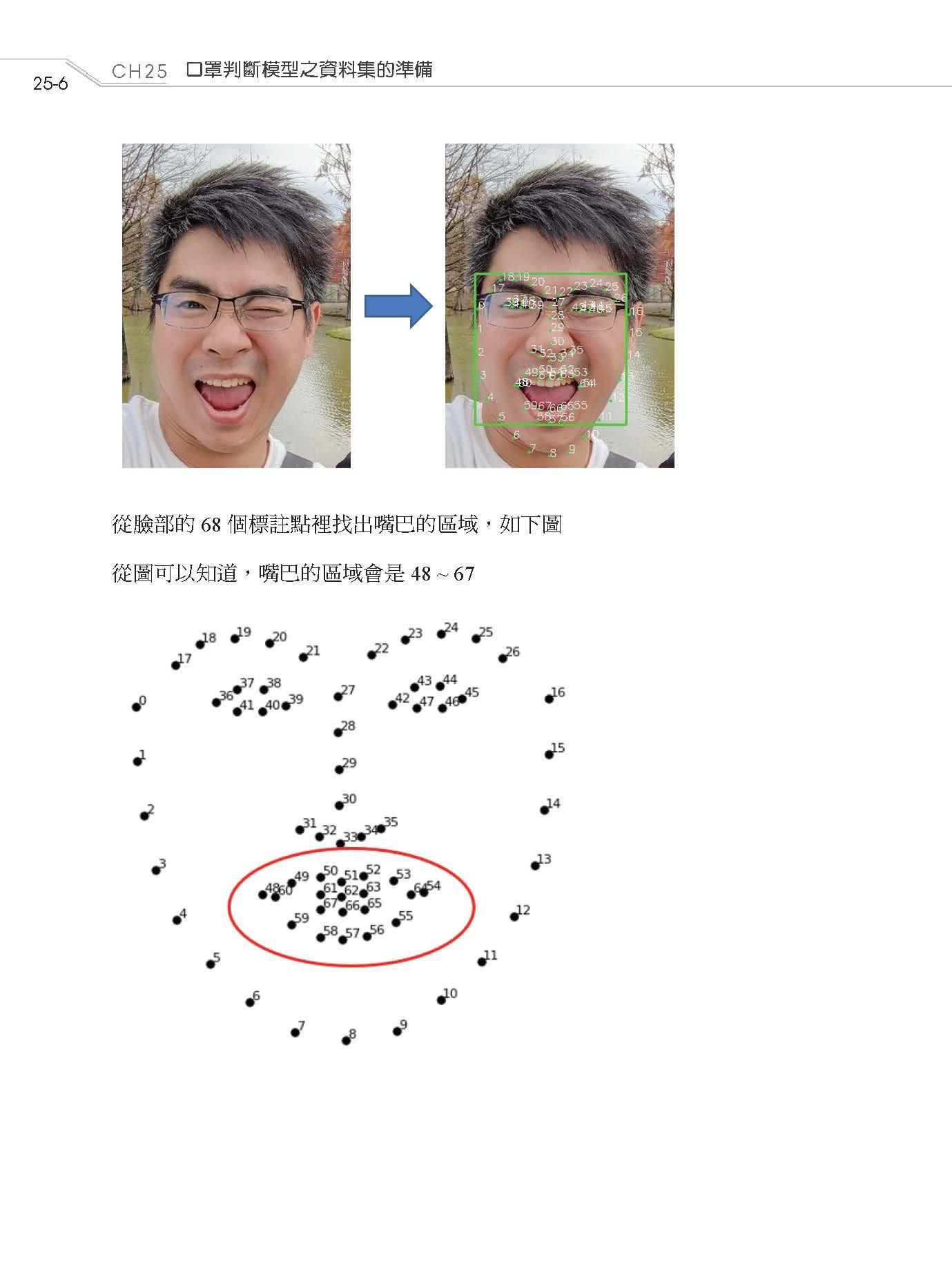 AI 影像深度學習啟蒙 : 用 Python 進行人臉口罩識別-preview-10