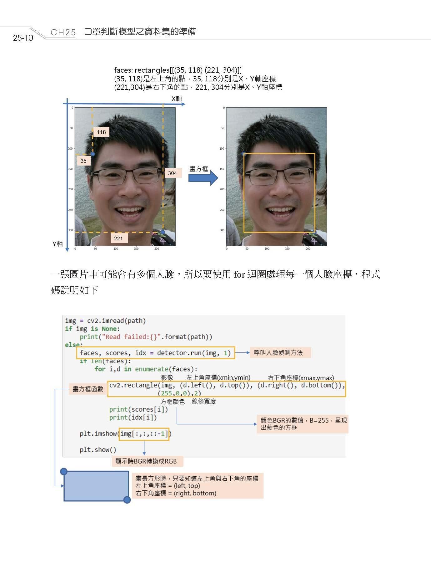 AI 影像深度學習啟蒙 : 用 Python 進行人臉口罩識別-preview-11