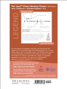 The Java Class Libraries Poster : Java 2 Platform Standard Edition 5.0, 8/e