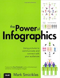 The Power of Infographics: Using Pictures to Communicate and Connect With Your Audiences (Paperback)