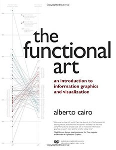 The Functional Art: An introduction to information graphics and visualization (Paperback)-cover