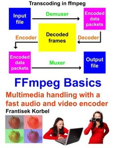 FFmpeg Basics: Multimedia handling with a fast audio and video encoder-cover