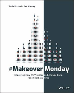 #MakeoverMonday: Improving How We Visualize and Analyze Data, One Chart at a Time-cover