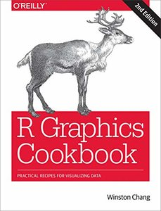R Graphics Cookbook: Practical Recipes for Visualizing Data 2/e-cover