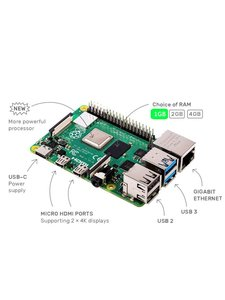 Raspberry Pi 4 Model B / 1GB (UK製) | 樹莓派 4代開發版(1GB)-cover
