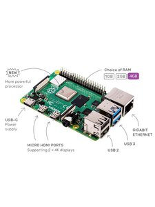 Raspberry Pi 4 Model B / 4GB (UK製) | 樹莓派 4代開發版(4GB)