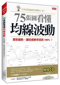75張圖看懂均線波動:買對趨勢,讓投資勝率提高100%!-cover